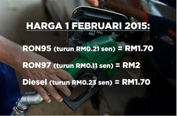 harga minyak 1 feb 2015